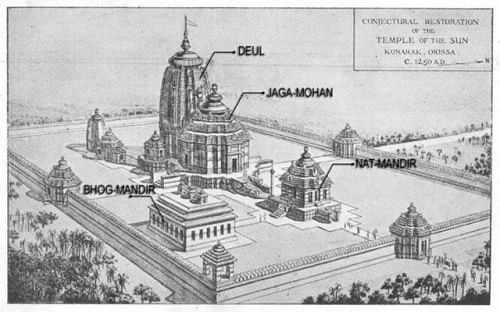 The Conjectural Restoration of The Temple Plan