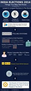 Infographic India Elections 2014