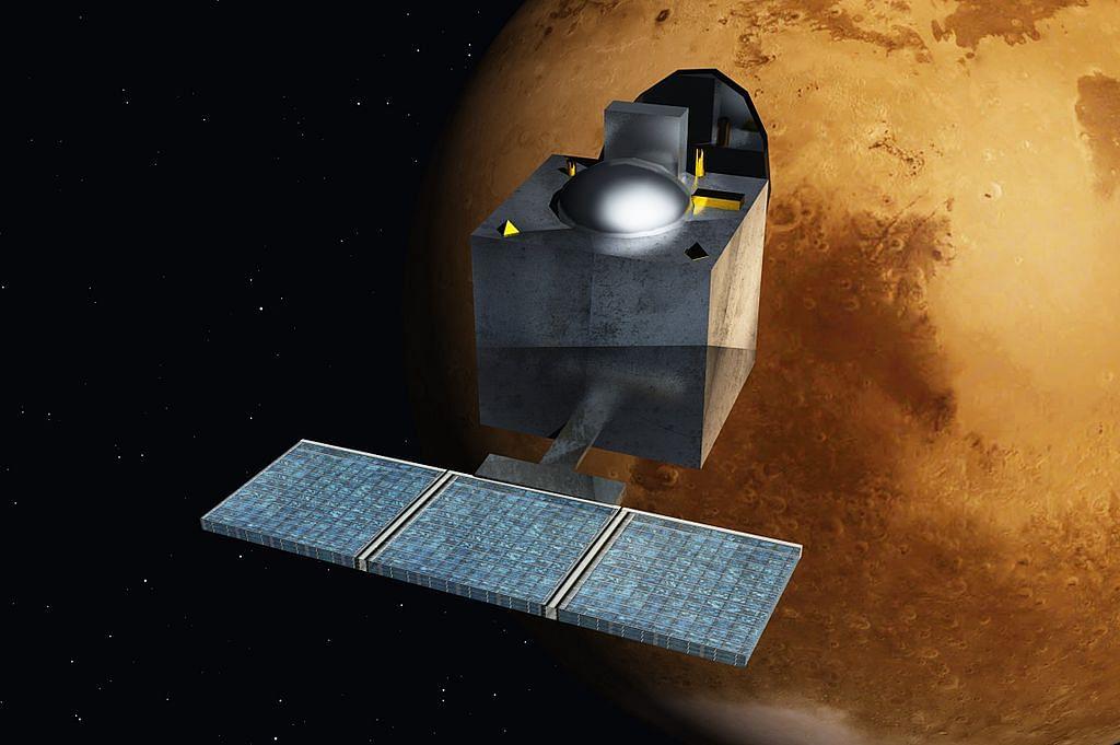 Mars orbit