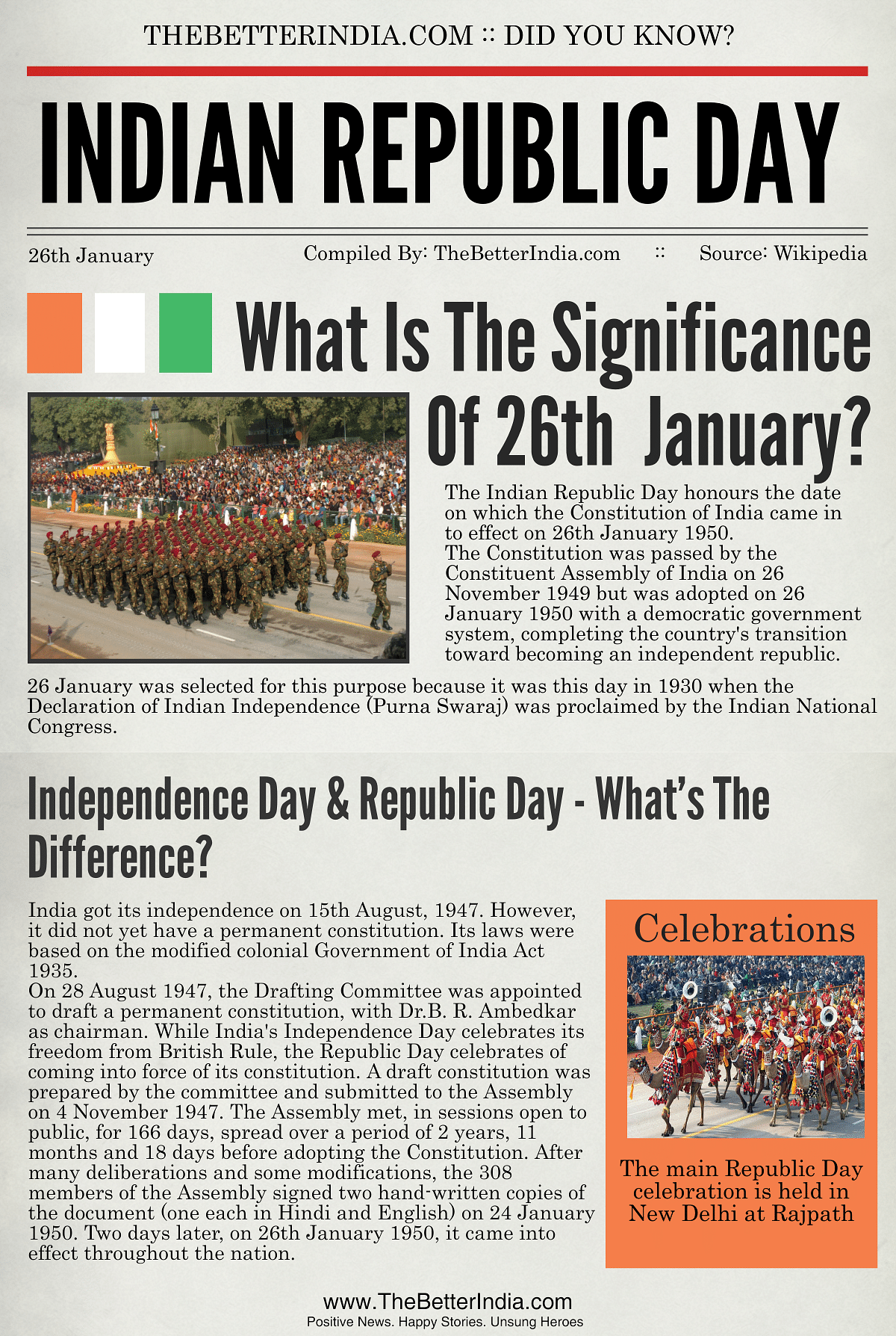 republic_day_infographic (1)