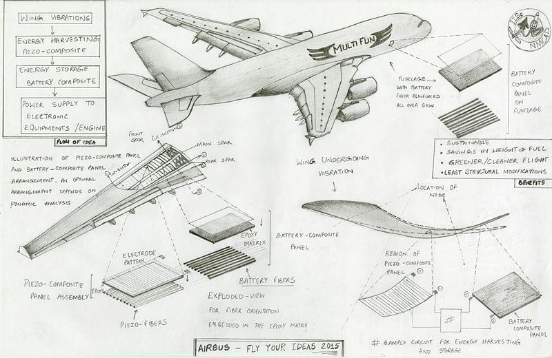 Team Multifun Project Sketch