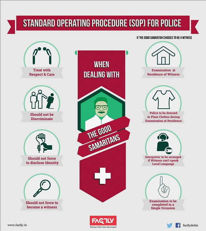good-samaritan-guidelines_sop
