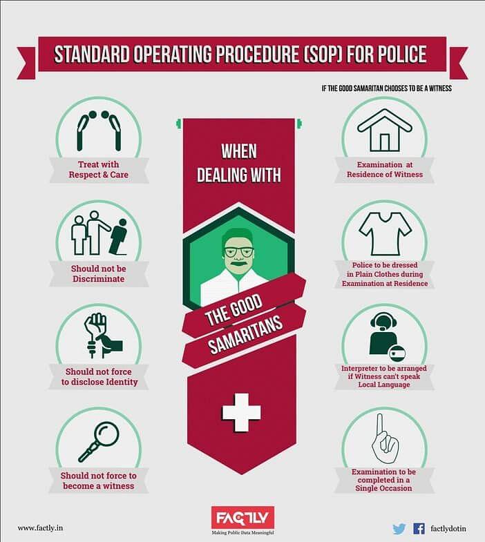 good-samaritan-guidelines_sop