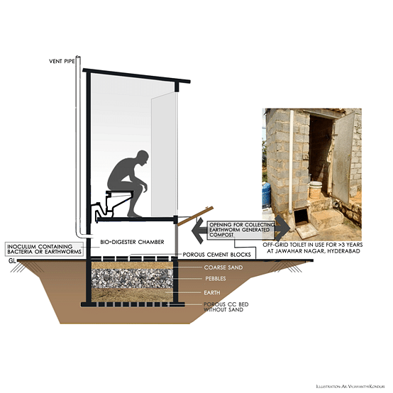 Illustration of an off-grid toilet