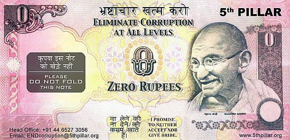 Zero-rupee