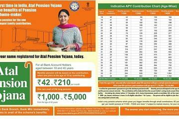 The 'Atal Pension Yojana' was launched in the year 2015 by the Government of India