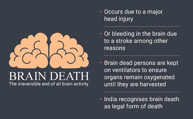 brain-death