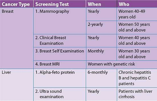 cancer-screening-2