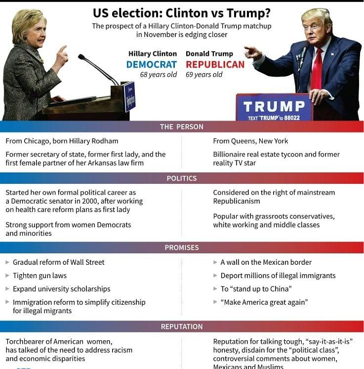 trump-vs-clinton-infographic