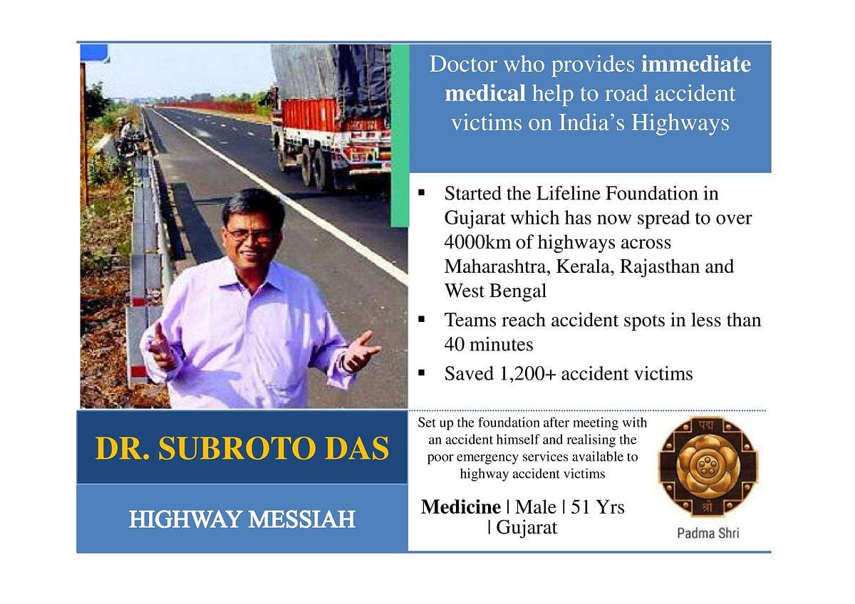 Dr Subroto Das