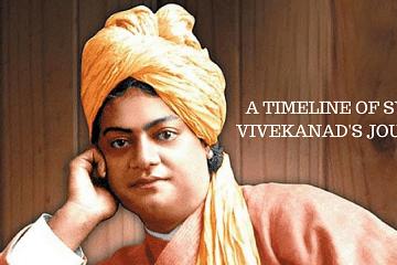 a timeline of swami vivekanads jouney