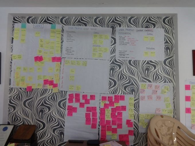 post-its on the wall
