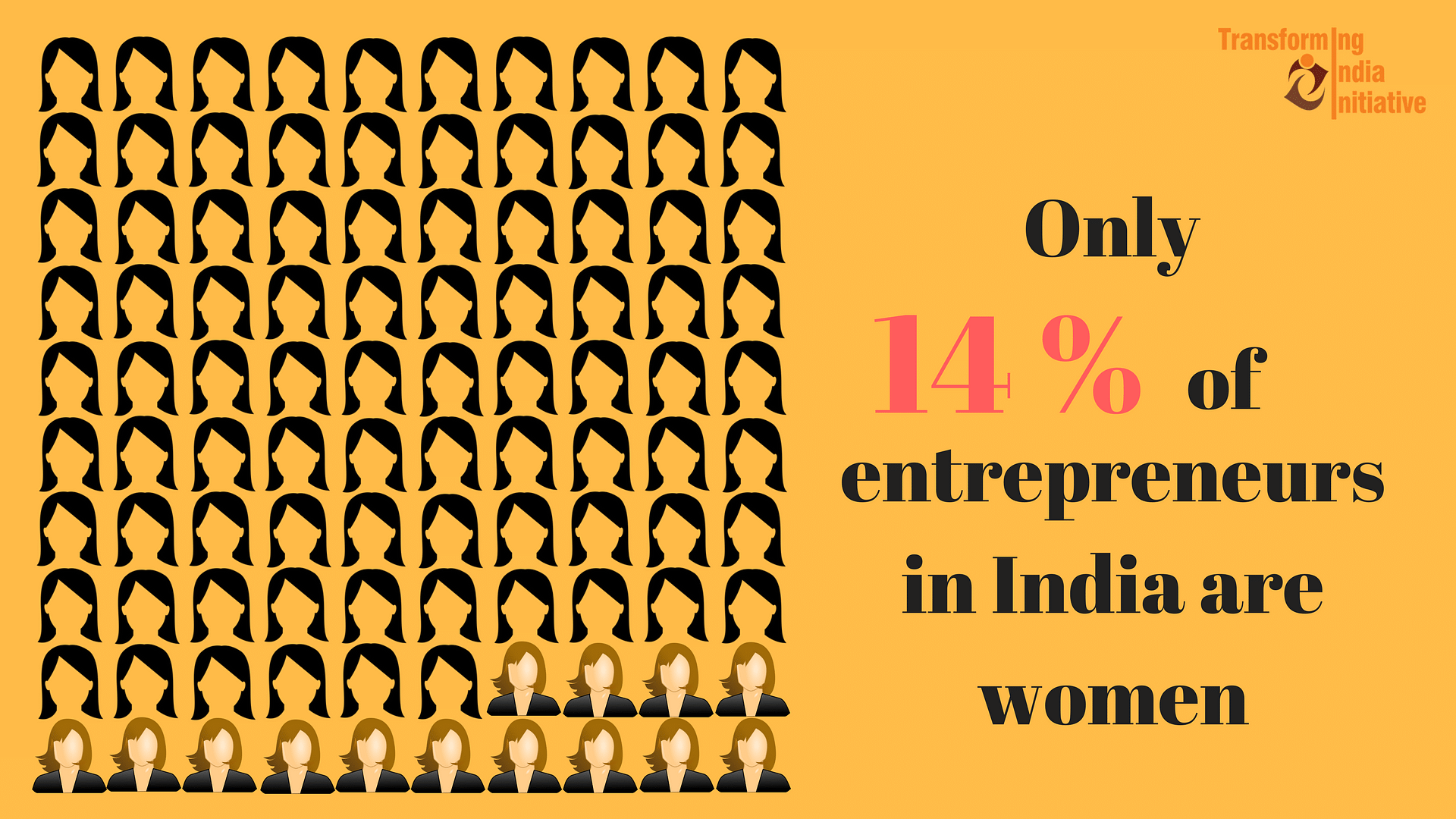 Women Entrepreneurs: The Roles They Play & the Challenges