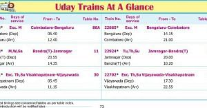 Here's the timetable of the UDAY Express. Image Courtesy: Twitter.