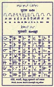 Sample of Gondi Script (Source: Facebook)
