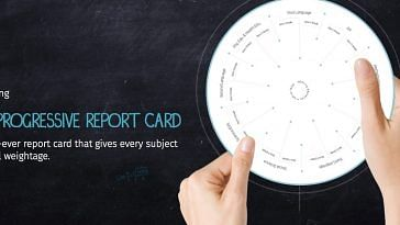 Progressive Report Cards from Dentsu Webchutney