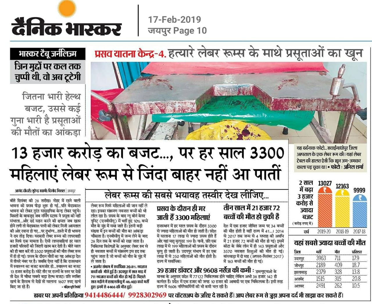 Rajasthan sting operation woman labour room activist maternal health India jov30