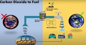 carbon dioxide fuel